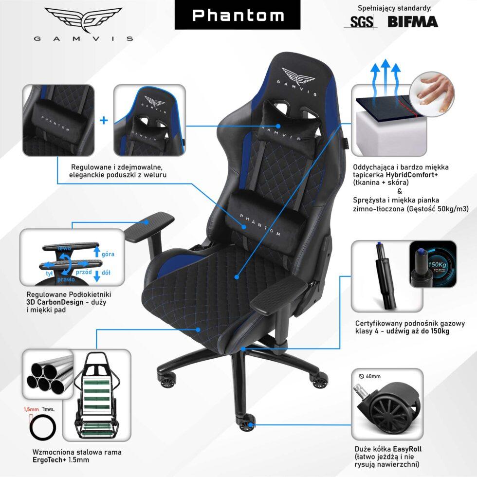 Materiałowy Fotel gamingowy Gamvis Phantom Niebieski 2