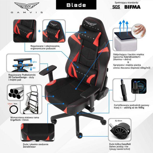 infografika Blade fabric red 1-min
