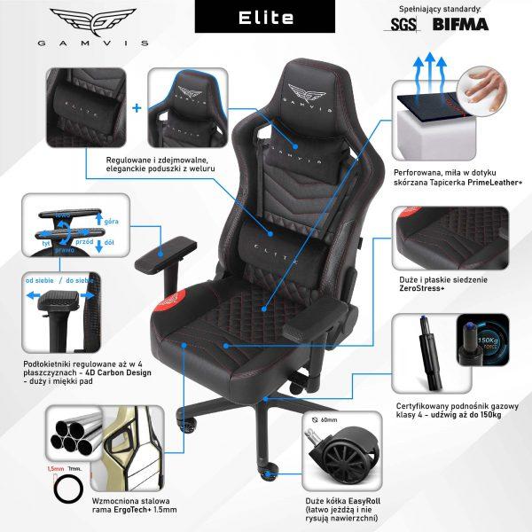 infografika Elite leather red 1-min