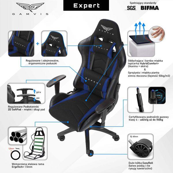 infografika Expert fabric_blue 1-min