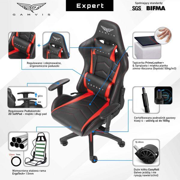 infografika Expert leather_red 1-min