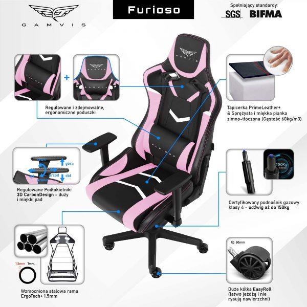 infografika Furioso leather pink 1-min