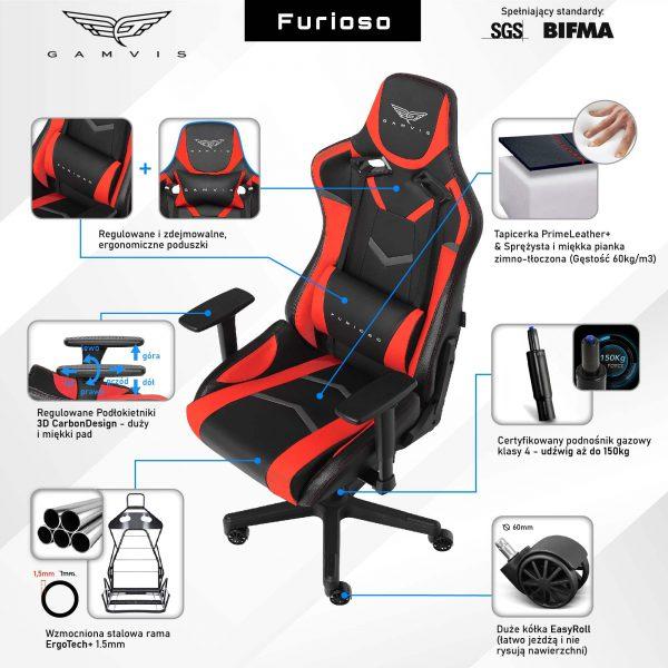 infografika Furioso leather red 1-min