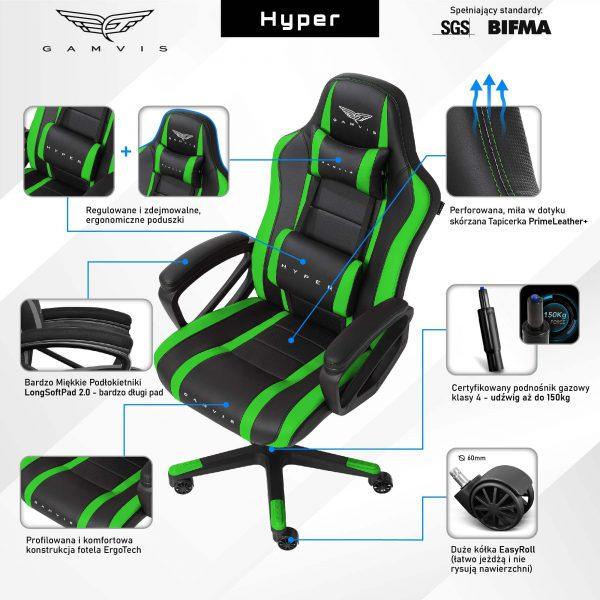 infografika Hyper leather green 1-min