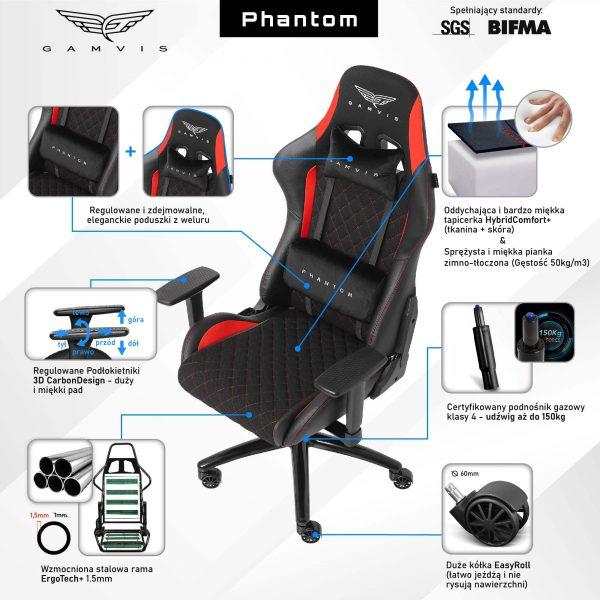 infografika Phantom fabric red 1-min